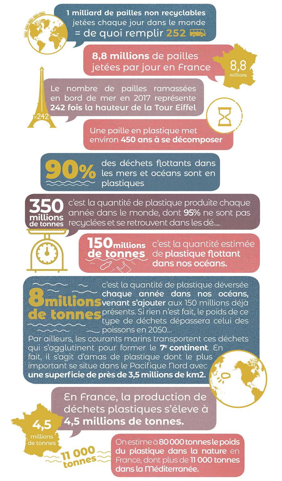 Infographie Switch Eat
